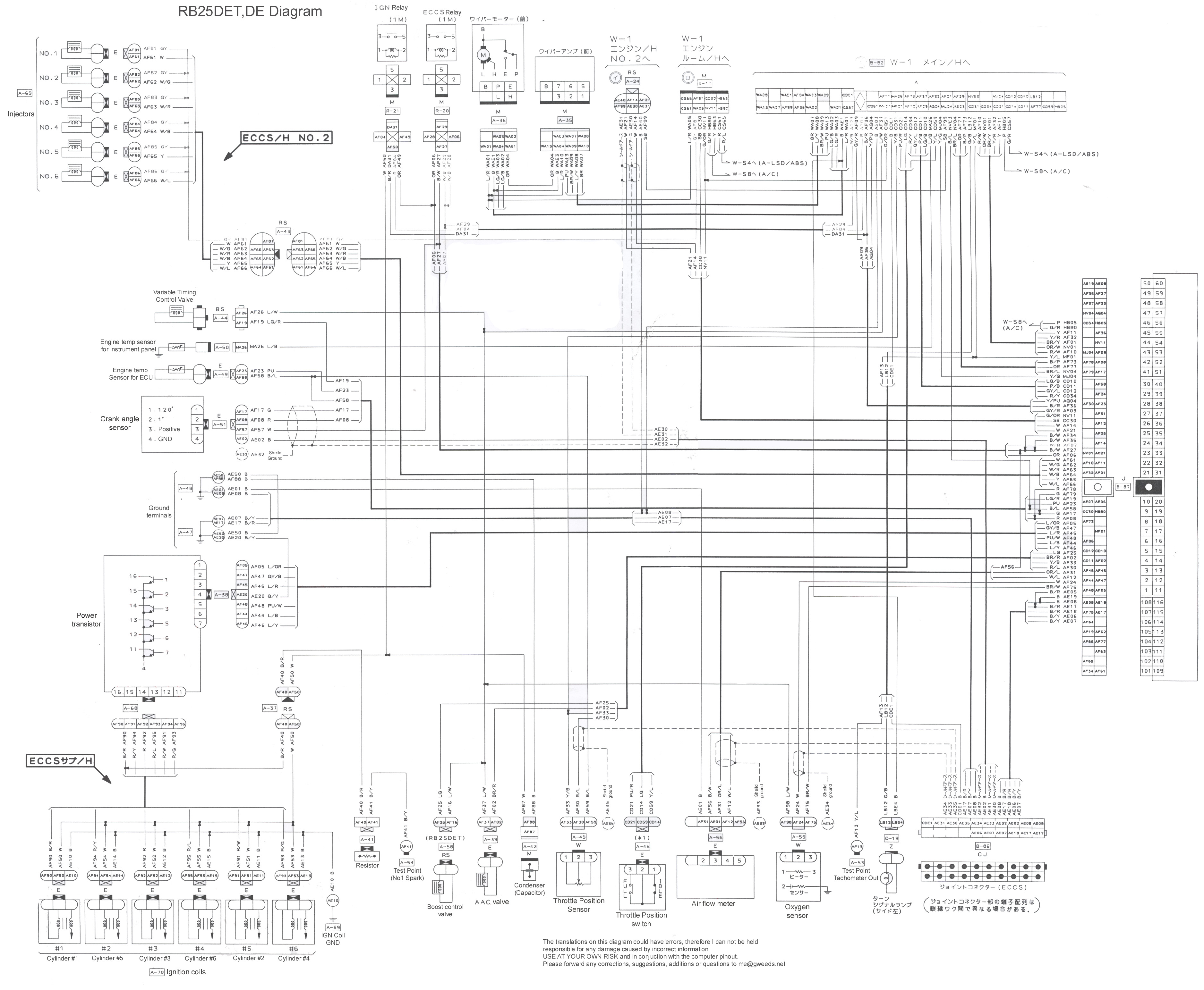 Wiring_ _R33_RB25DET_Engine madman infiniti engine wiring diagram infiniti wiring diagrams collection  at fashall.co